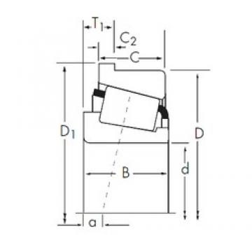 Timken 3383/3320-B tapered roller bearings