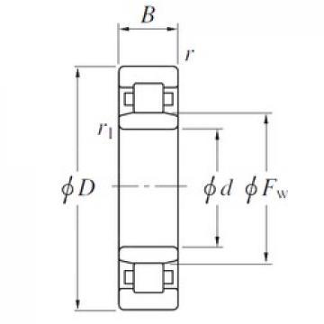 KOYO NU18/500 cylindrical roller bearings