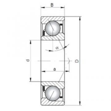 ISO 7315 B angular contact ball bearings
