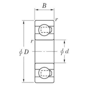 KOYO NC626 deep groove ball bearings