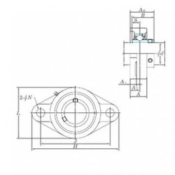 KOYO UCFL215-48 bearing units