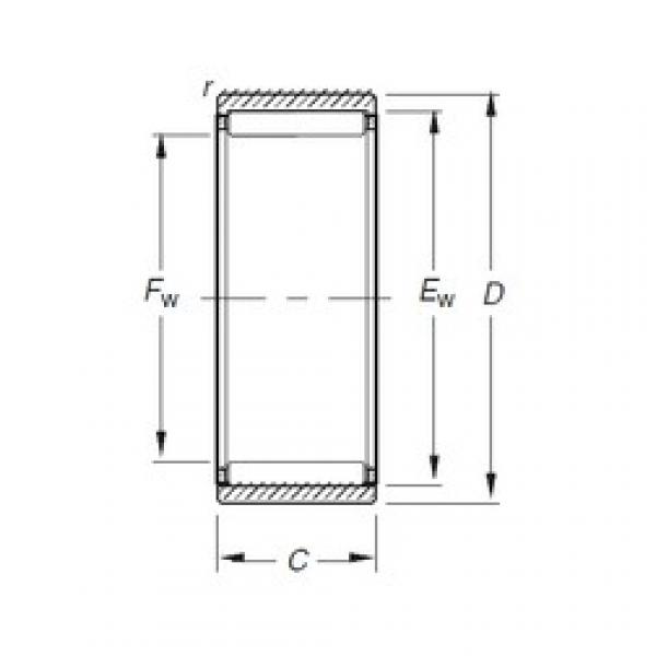 Timken RNAO40X50X17 needle roller bearings #2 image