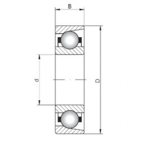 ISO E15 deep groove ball bearings #2 image
