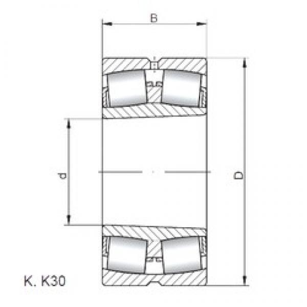 ISO 21320 KW33 spherical roller bearings #2 image