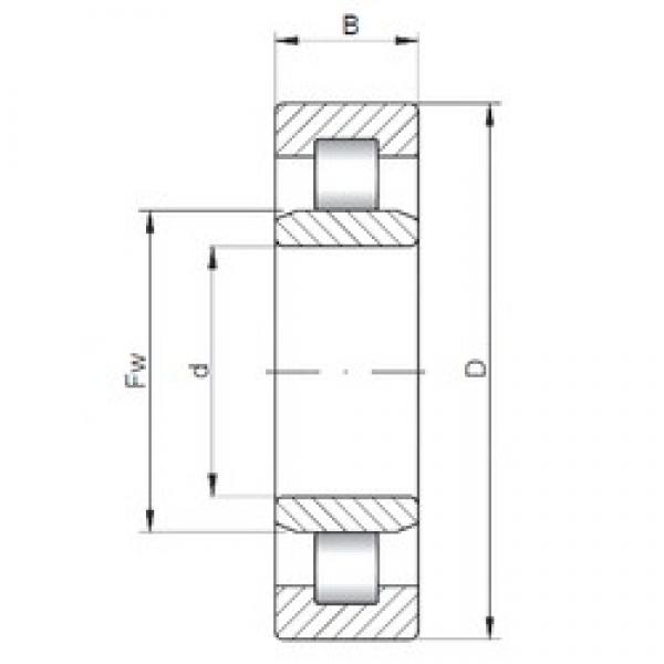 ISO NU1940 cylindrical roller bearings #2 image