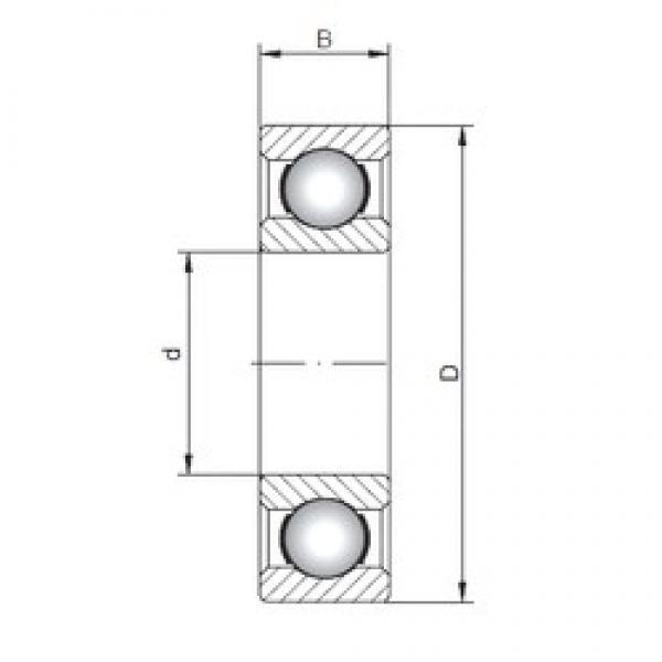 ISO 6232 deep groove ball bearings #2 image