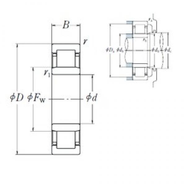 NSK NU 205 EW cylindrical roller bearings #2 image